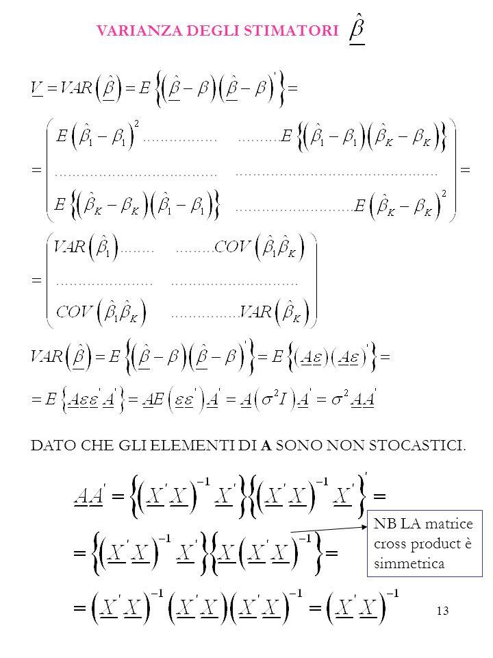 13 VARIANZA DEGLI STIMATORI DATO CHE GLI ELEMENTI DI A SONO NON STOCASTICI. NB LA matrice cross product è simmetrica