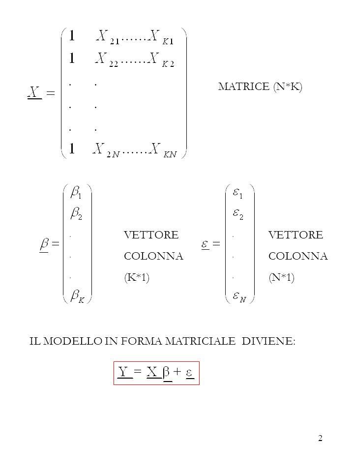 3 (N*1) (N*K) (K*1) (N*1) LA MATRICE HA ELEMENTO GENERICO IN CUI LINDICE j RAPPRESENTA LA VARIABILE (REGRESSORE) CONSIDERATA (j=1,2, …,K) MENTRE LINDICE i DENOTA LA i-ESIMA OSSERVAZIONE (i=1,2,…,N).