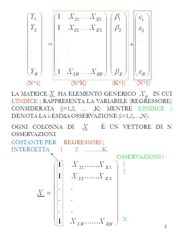 3 (N*1) (N*K) (K*1) (N*1) LA MATRICE HA ELEMENTO GENERICO IN CUI LINDICE j RAPPRESENTA LA VARIABILE (REGRESSORE) CONSIDERATA (j=1,2, …,K) MENTRE LINDI