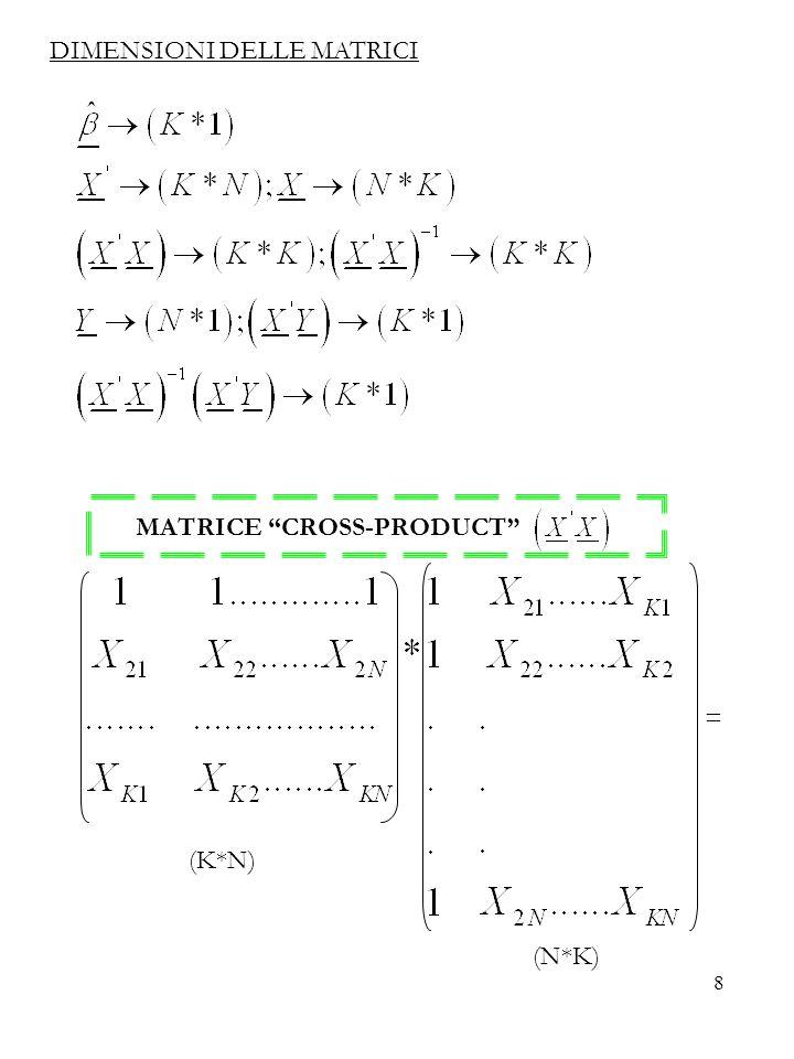 19 Dalla Idempotenza e simmetria di M segue che Calcolando il valore atteso: si definisce traccia di una matrice, e si utilizza il simbolo tr(A), la somma dei valori di tutti gli elementi che stanno nella diagonale principale della matrice A.