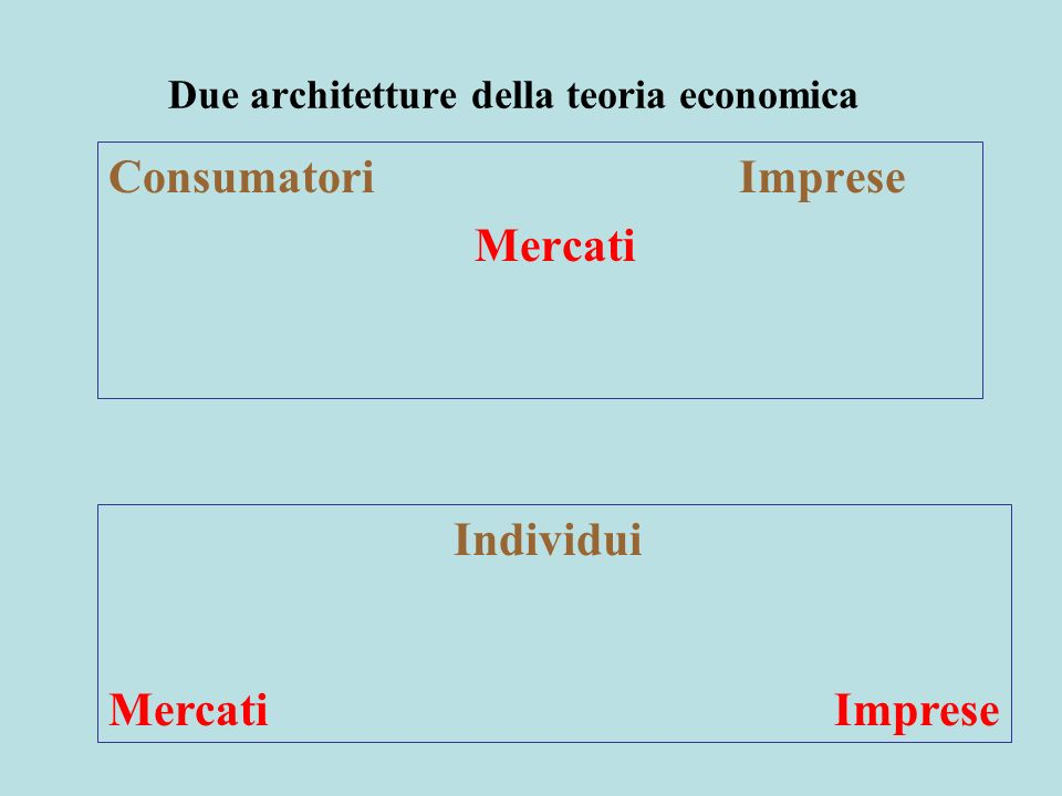 Modello di Grossman, Hart e Moore -a) La specificità è sia assoluta che marginale.