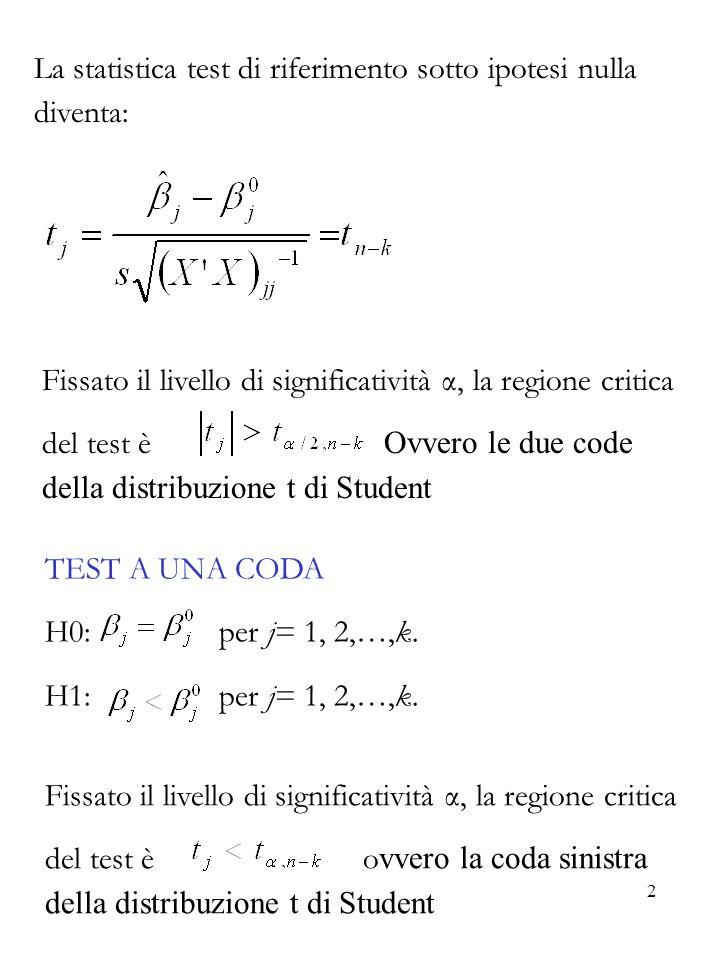 2 La statistica test di riferimento sotto ipotesi nulla diventa: Fissato il livello di significatività α, la regione critica del test è Ovvero le due