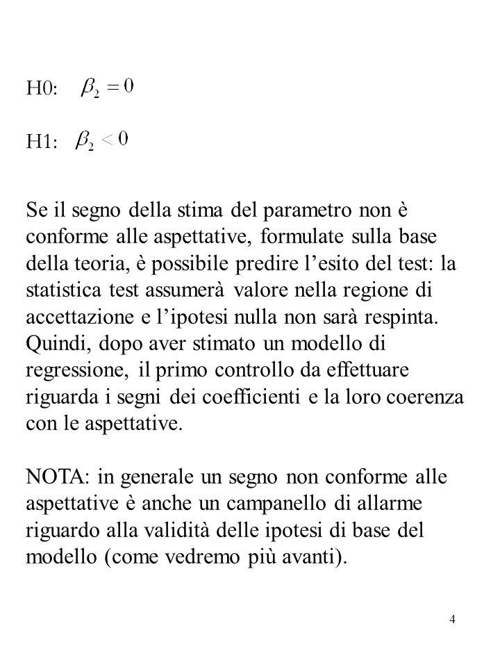 4 H0: H1: Se il segno della stima del parametro non è conforme alle aspettative, formulate sulla base della teoria, è possibile predire lesito del tes