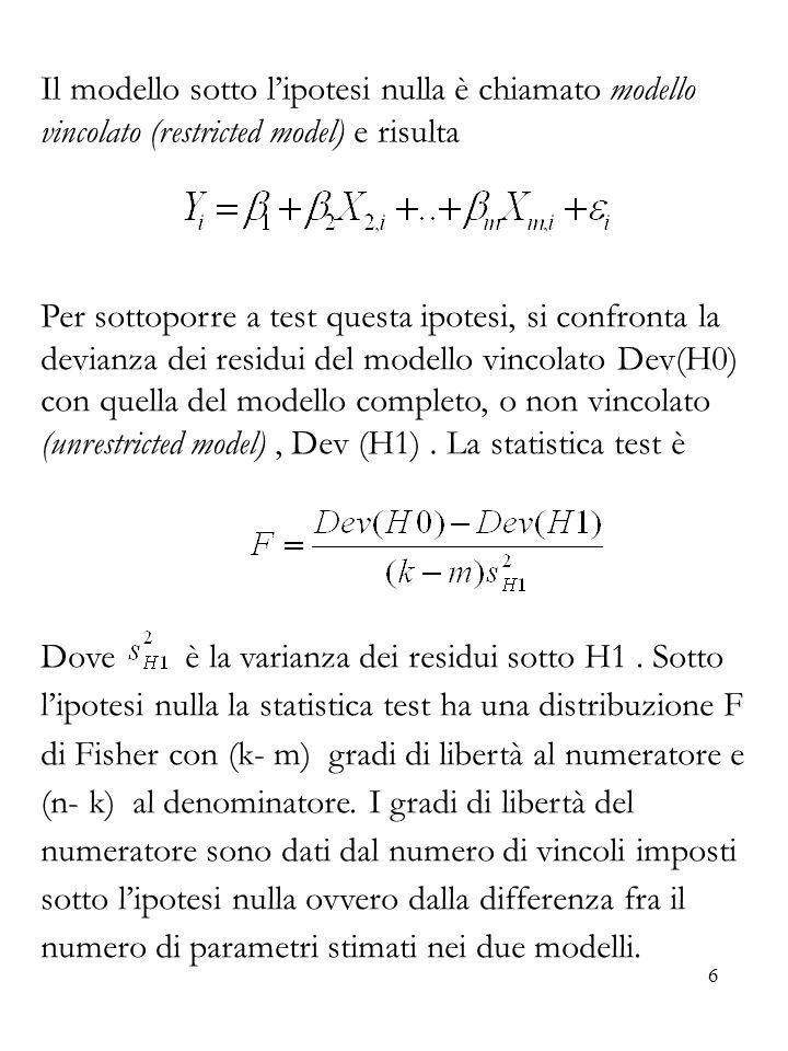 6 Il modello sotto lipotesi nulla è chiamato modello vincolato (restricted model) e risulta Per sottoporre a test questa ipotesi, si confronta la devi
