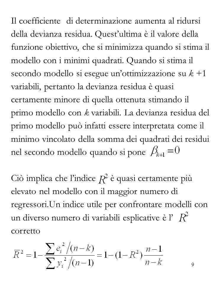 10 Mentre il secondo termine dellindice confronta la devianza residua con la devianza totale, il secondo termine dell confronta la stima non distorta della varianza degli errori con la stima non distorta della varianza della variabile dipendente.