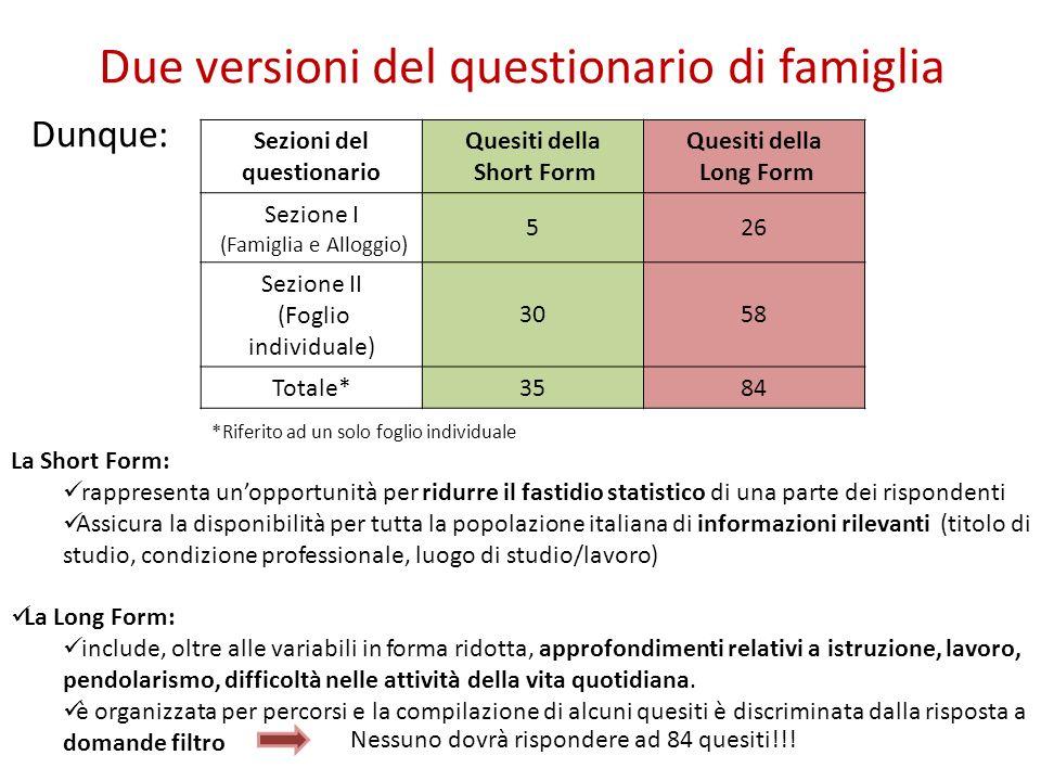 Due versioni del questionario di famiglia Dunque: Sezioni del questionario Quesiti della Short Form Quesiti della Long Form Sezione I (Famiglia e Allo