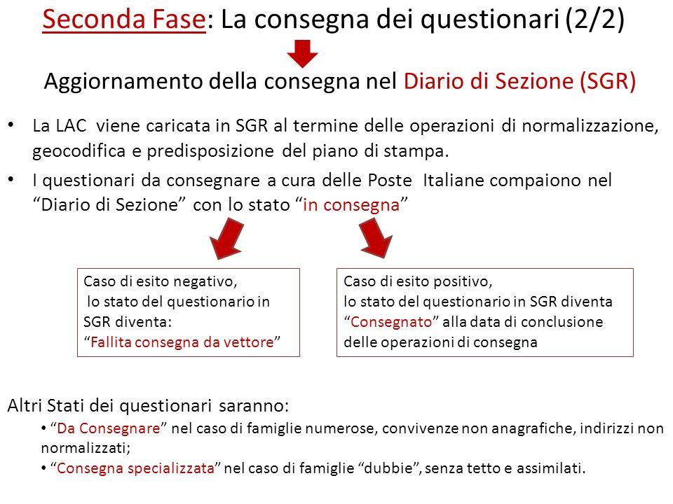Seconda Fase: La consegna dei questionari (2/2) La LAC viene caricata in SGR al termine delle operazioni di normalizzazione, geocodifica e predisposiz