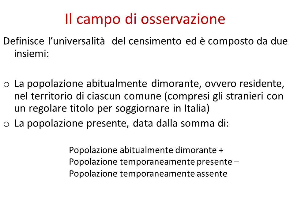 Il campo di osservazione Definisce luniversalità del censimento ed è composto da due insiemi: o La popolazione abitualmente dimorante, ovvero resident
