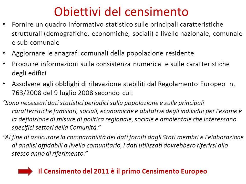 Obiettivi del censimento Fornire un quadro informativo statistico sulle principali caratteristiche strutturali (demografiche, economiche, sociali) a l