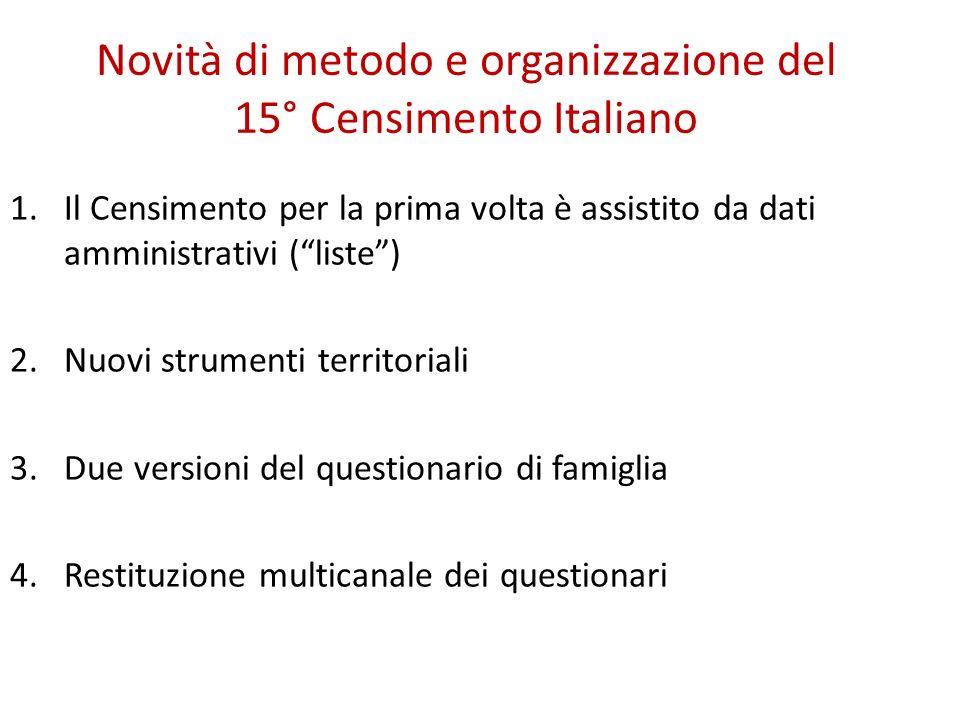 Novità di metodo e organizzazione del 15° Censimento Italiano 1.Il Censimento per la prima volta è assistito da dati amministrativi (liste) 2.Nuovi st
