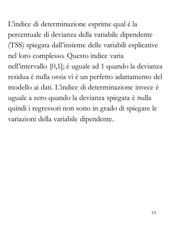 14 Lindice di determinazione esprime qual è la percentuale di devianza della variabile dipendente (TSS) spiegata dallinsieme delle variabili esplicati