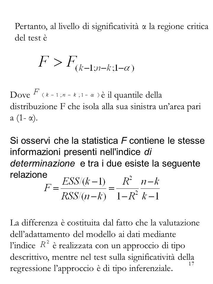 17 Pertanto, al livello di significatività α la regione critica del test è Dove è il quantile della distribuzione F che isola alla sua sinistra unarea
