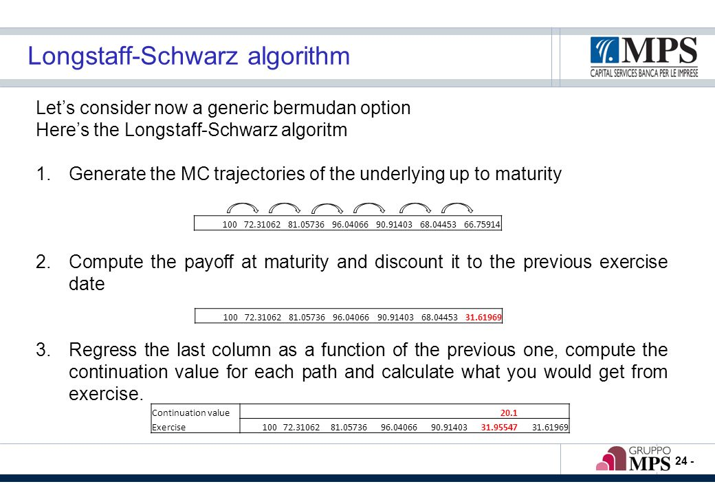 - 24 - Longstaff-Schwarz algorithm Lets consider now a generic bermudan option Heres the Longstaff-Schwarz algoritm 1.Generate the MC trajectories of the underlying up to maturity 2.Compute the payoff at maturity and discount it to the previous exercise date 3.Regress the last column as a function of the previous one, compute the continuation value for each path and calculate what you would get from exercise.