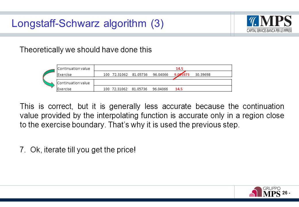 - 26 - Longstaff-Schwarz algorithm (3) Theoretically we should have done this This is correct, but it is generally less accurate because the continuat