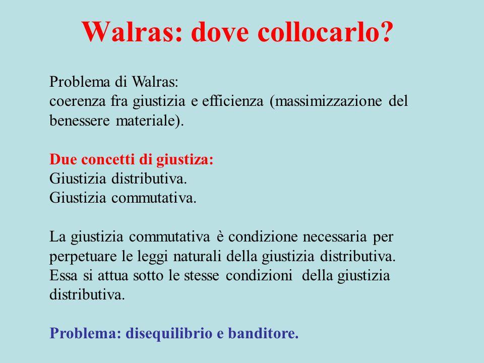 Walras: dove collocarlo.