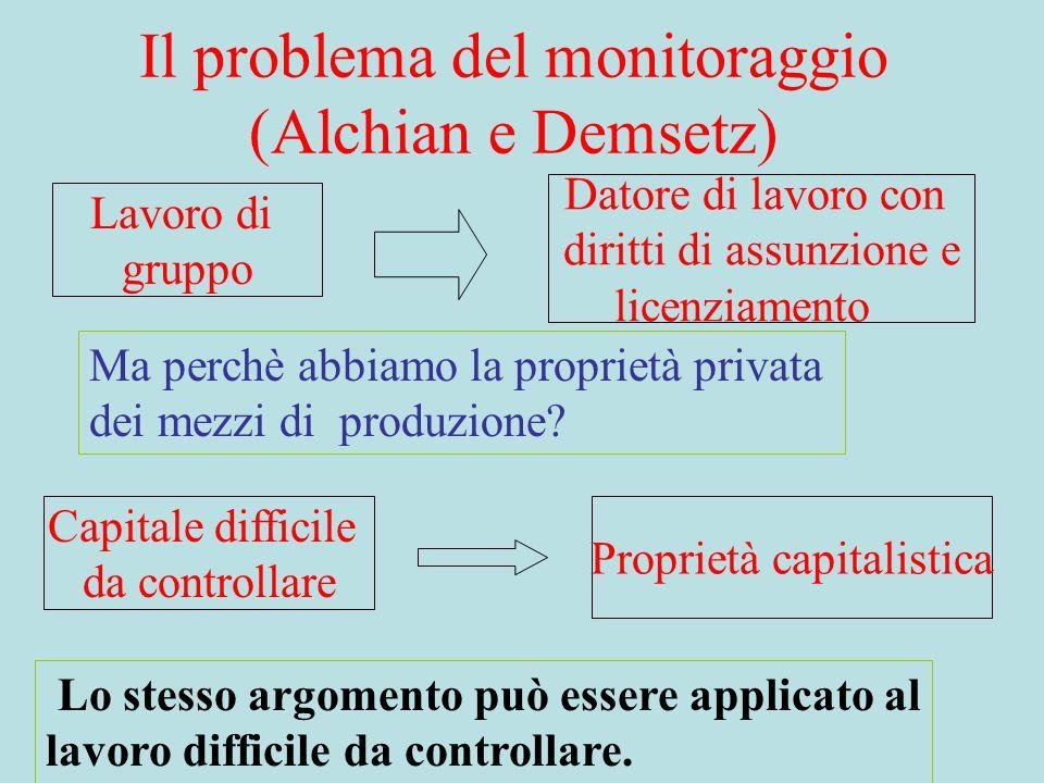Il problema del monitoraggio (Alchian e Demsetz) Lavoro di gruppo Datore di lavoro con diritti di assunzione e licenziamento Ma perchè abbiamo la proprietà privata dei mezzi di produzione.