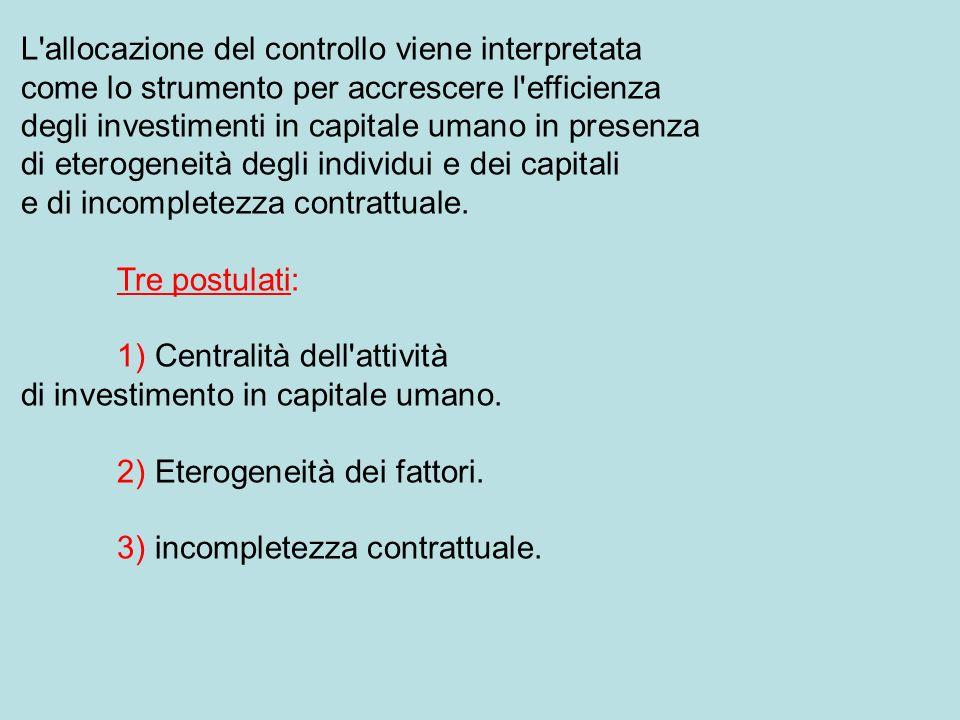 L allocazione del controllo viene interpretata come lo strumento per accrescere l efficienza degli investimenti in capitale umano in presenza di eterogeneità degli individui e dei capitali e di incompletezza contrattuale.