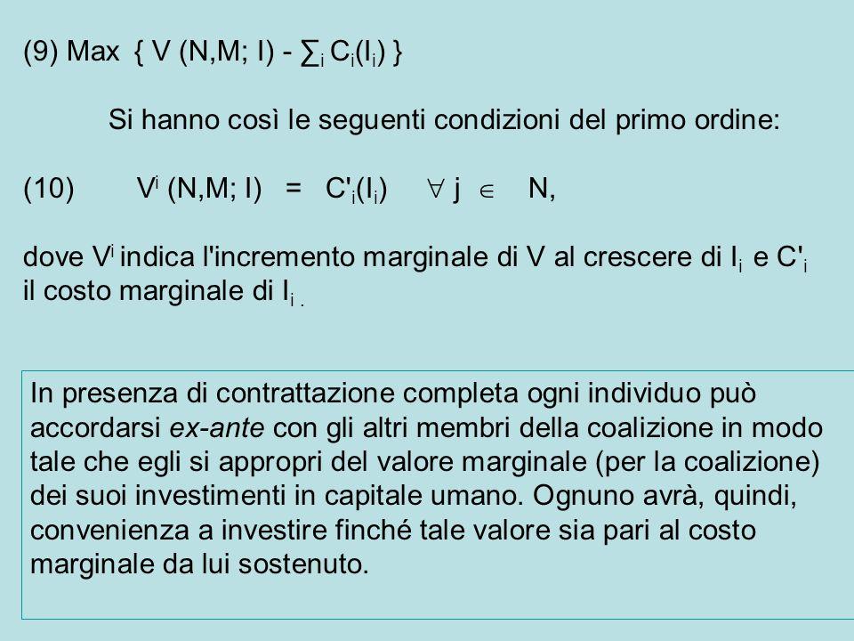 (9) Max { V (N,M; I) - i C i (I i ) } Si hanno così le seguenti condizioni del primo ordine: (10) V i (N,M; I) = C i (I i ) j N, dove V i indica l incremento marginale di V al crescere di I i e C i il costo marginale di I i.