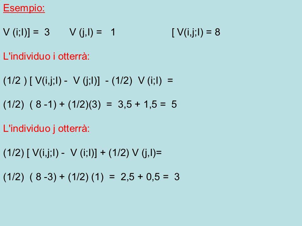 Esempio: V (i;I)] = 3 V (j,I) = 1 [ V(i,j;I) = 8 L individuo i otterrà: (1/2 ) [ V(i,j;I) - V (j;I)] - (1/2) V (i;I) = (1/2) ( 8 -1) + (1/2)(3) = 3,5 + 1,5 = 5 L individuo j otterrà: (1/2) [ V(i,j;I) - V (i;I)] + (1/2) V (j,I)= (1/2) ( 8 -3) + (1/2) (1) = 2,5 + 0,5 = 3