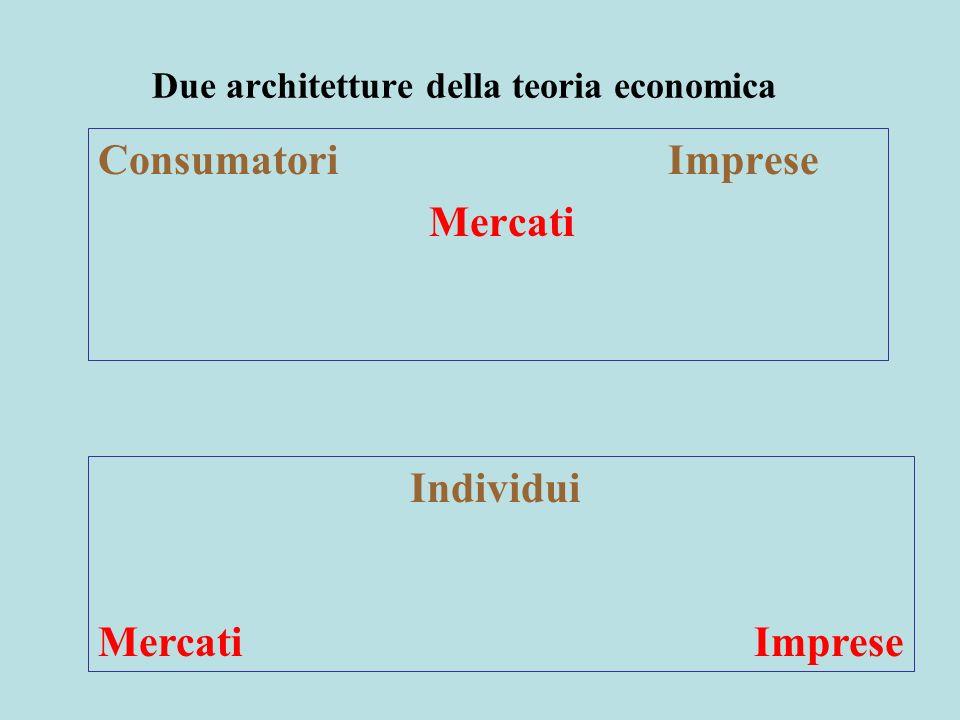 Scarsità e teoria economica.Scarsità delle risorse naturali e massimizzazione.