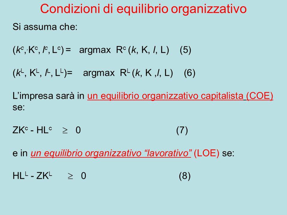 Condizioni di equilibrio organizzativo Si assuma che: (k c,, K c, l c, L c ) = argmax R c (k, K, l, L) (5) (k L, K L, l L, L L )= argmax R L (k, K,l, L) (6) Limpresa sarà in un equilibrio organizzativo capitalista (COE) se: ZK c - HL c 0 (7) e in un equilibrio organizzativo lavorativo (LOE) se: HL L - ZK L 0 (8)