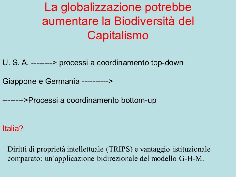 La globalizzazione potrebbe aumentare la Biodiversità del Capitalismo U.