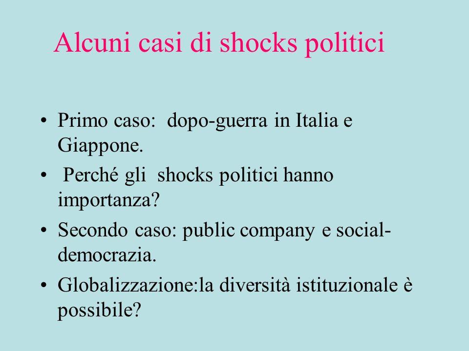 Alcuni casi di shocks politici Primo caso: dopo-guerra in Italia e Giappone.