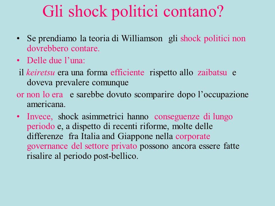 Gli shock politici contano.