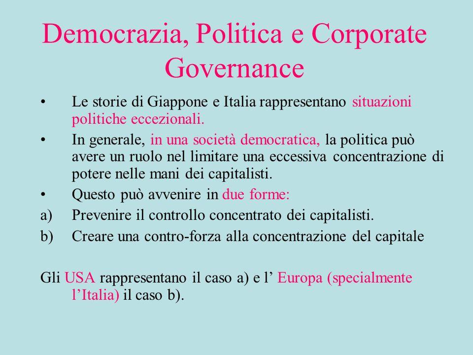 Democrazia, Politica e Corporate Governance Le storie di Giappone e Italia rappresentano situazioni politiche eccezionali.