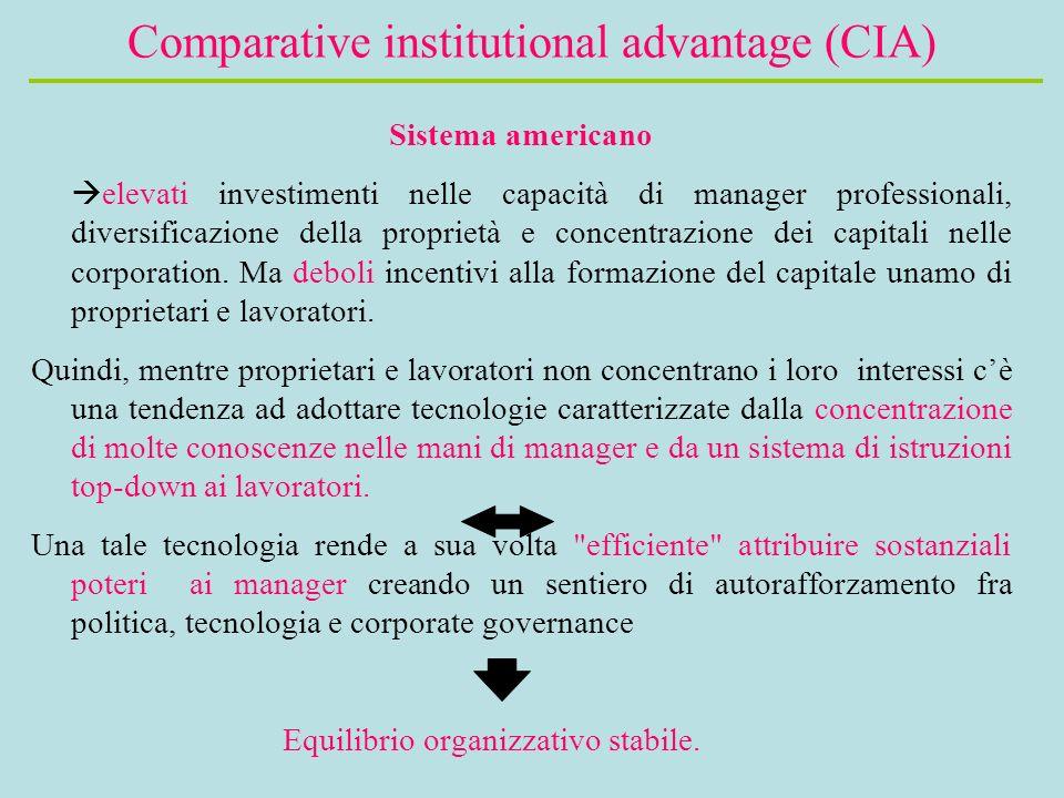 Comparative institutional advantage (CIA) Sistema americano elevati investimenti nelle capacità di manager professionali, diversificazione della proprietà e concentrazione dei capitali nelle corporation.