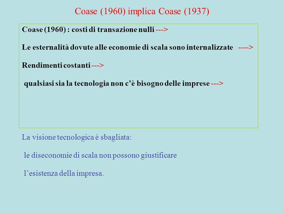 Limiti dellapproccio coasiano 1)Pregiudizio di efficienza 2) Costi di transazione senza costi di transizione 3) Assenza di costi di transazione di disequilibrio.