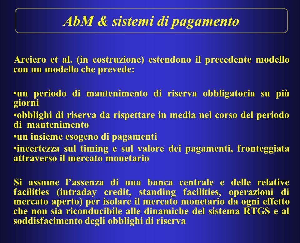 AbM & sistemi di pagamento Arciero et alii (2008) ricorrono ai modelli ad agente per simulare gli effetti di un default di un intermediario, modellando congiuntamente un sistema di regolamento e un mercato monetario stilizzato che consente alle banche di scambiarsi liquidità, creando nuovi pagamenti.