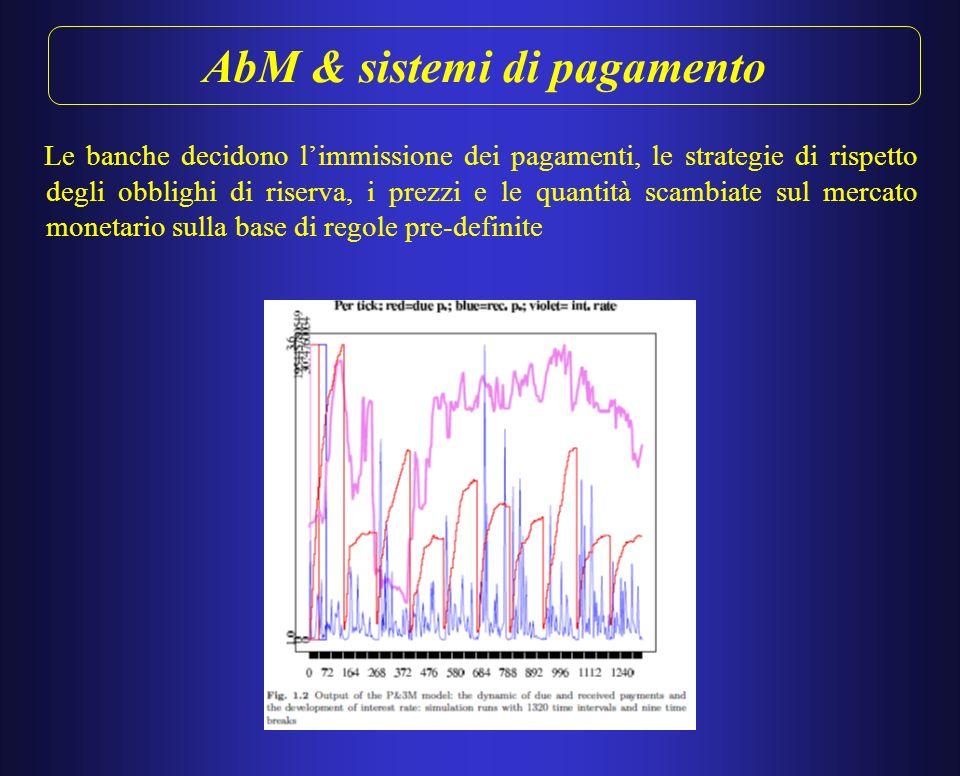 AbM & sistemi di pagamento Arciero et al.