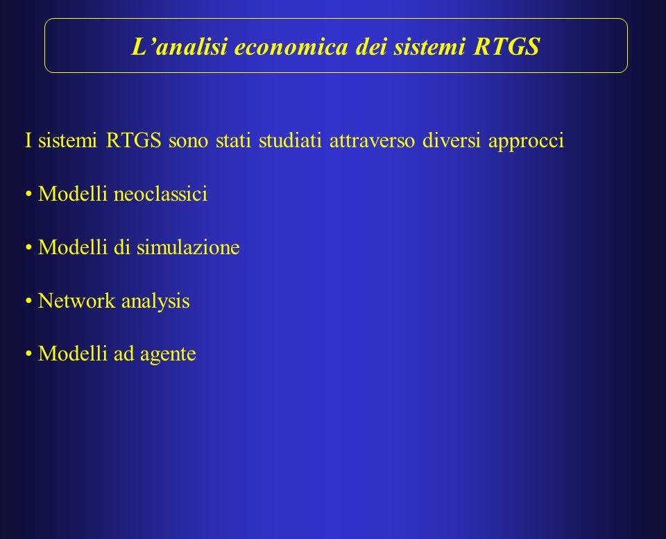 Lanalisi economica dei sistemi RTGS I sistemi RTGS sono stati studiati attraverso diversi approcci Modelli neoclassici Modelli di simulazione Network analysis Modelli ad agente