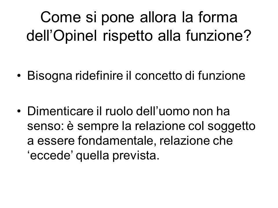 Come si pone allora la forma dellOpinel rispetto alla funzione.