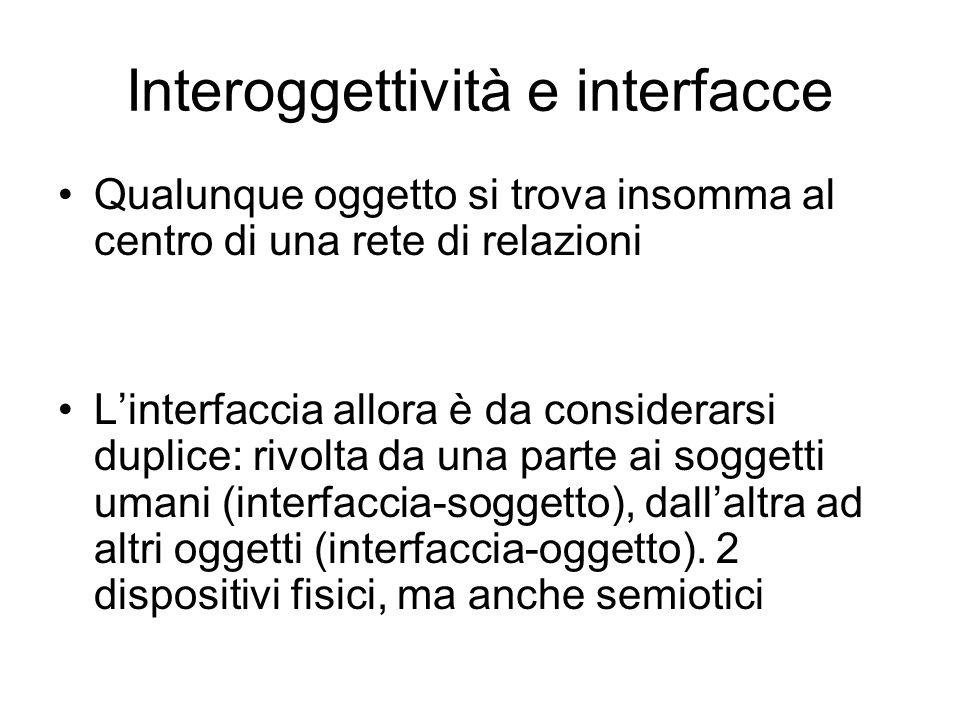 Interoggettività e interfacce Qualunque oggetto si trova insomma al centro di una rete di relazioni Linterfaccia allora è da considerarsi duplice: rivolta da una parte ai soggetti umani (interfaccia-soggetto), dallaltra ad altri oggetti (interfaccia-oggetto).