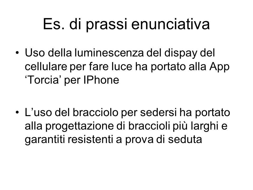 Es. di prassi enunciativa Uso della luminescenza del dispay del cellulare per fare luce ha portato alla App Torcia per IPhone Luso del bracciolo per s