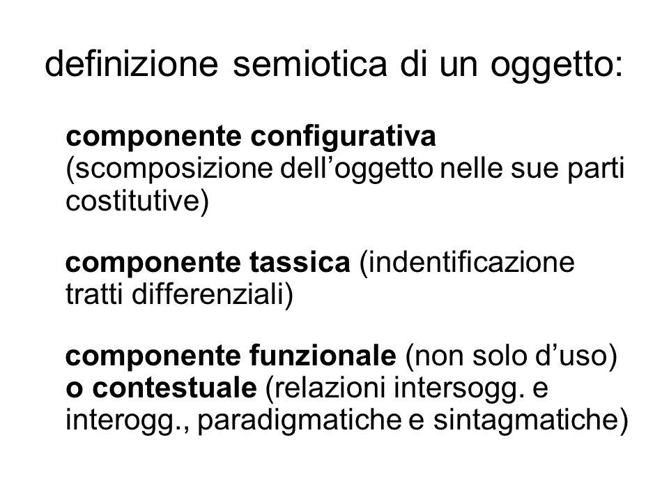 definizione semiotica di un oggetto: componente configurativa (scomposizione delloggetto nelle sue parti costitutive) componente tassica (indentificazione tratti differenziali) componente funzionale (non solo duso) o contestuale (relazioni intersogg.