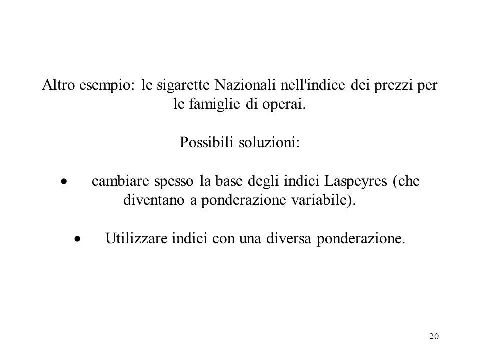 20 Altro esempio: le sigarette Nazionali nell'indice dei prezzi per le famiglie di operai. Possibili soluzioni: cambiare spesso la base degli indici L