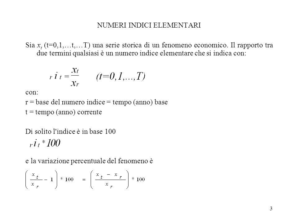 3 NUMERI INDICI ELEMENTARI Sia x t (t=0,1,…t,…T) una serie storica di un fenomeno economico. Il rapporto tra due termini qualsiasi è un numero indice
