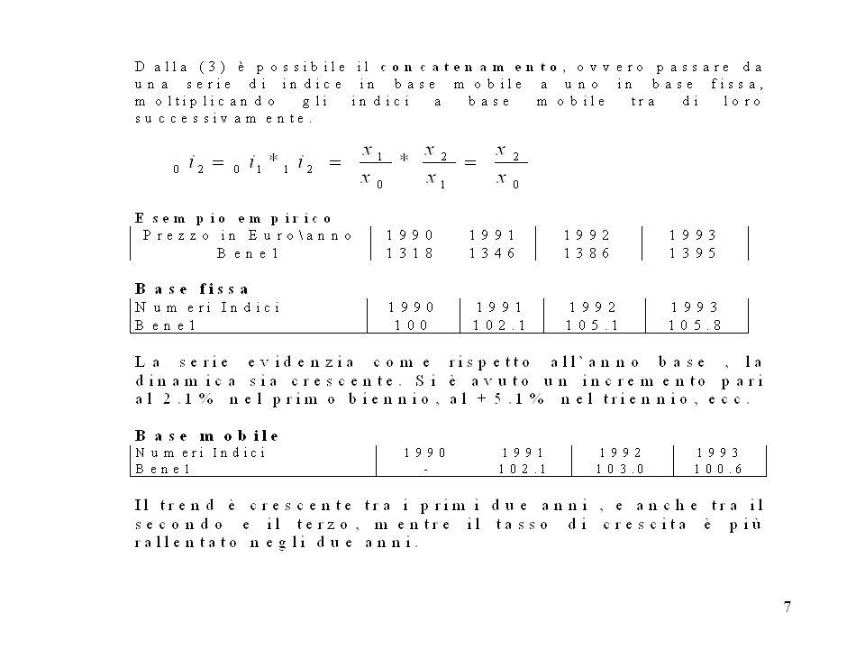 28 Poiché i due rapporti E Sono numeri puri, segue che lindice risulta essere indipendente dallunità di misura dei beni e servizi.