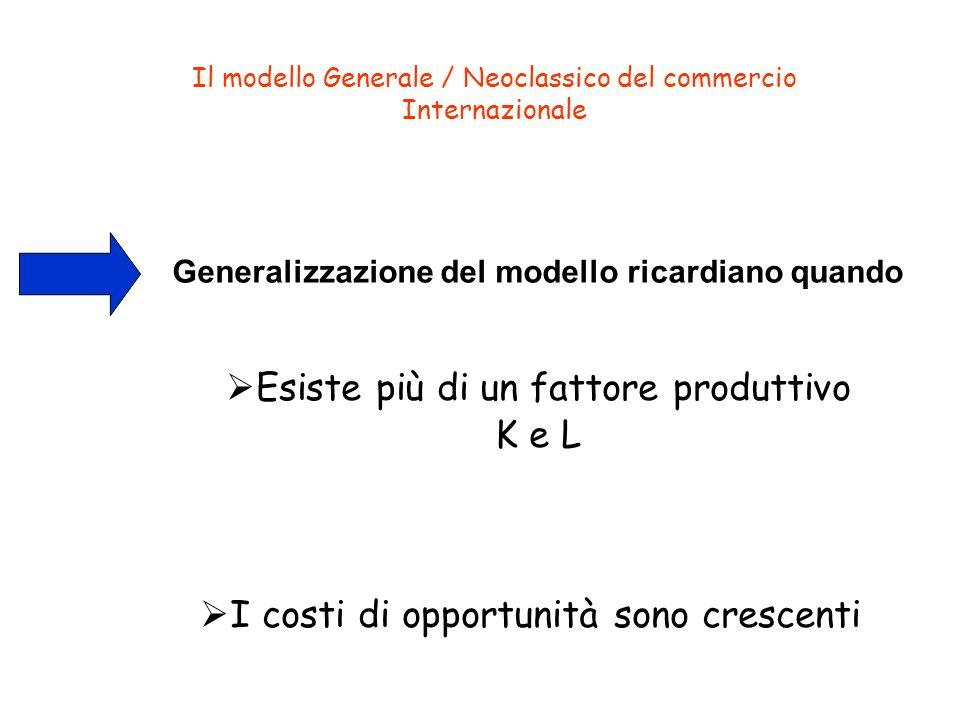 Il modello Generale / Neoclassico del commercio Internazionale Generalizzazione del modello ricardiano quando Esiste più di un fattore produttivo K e