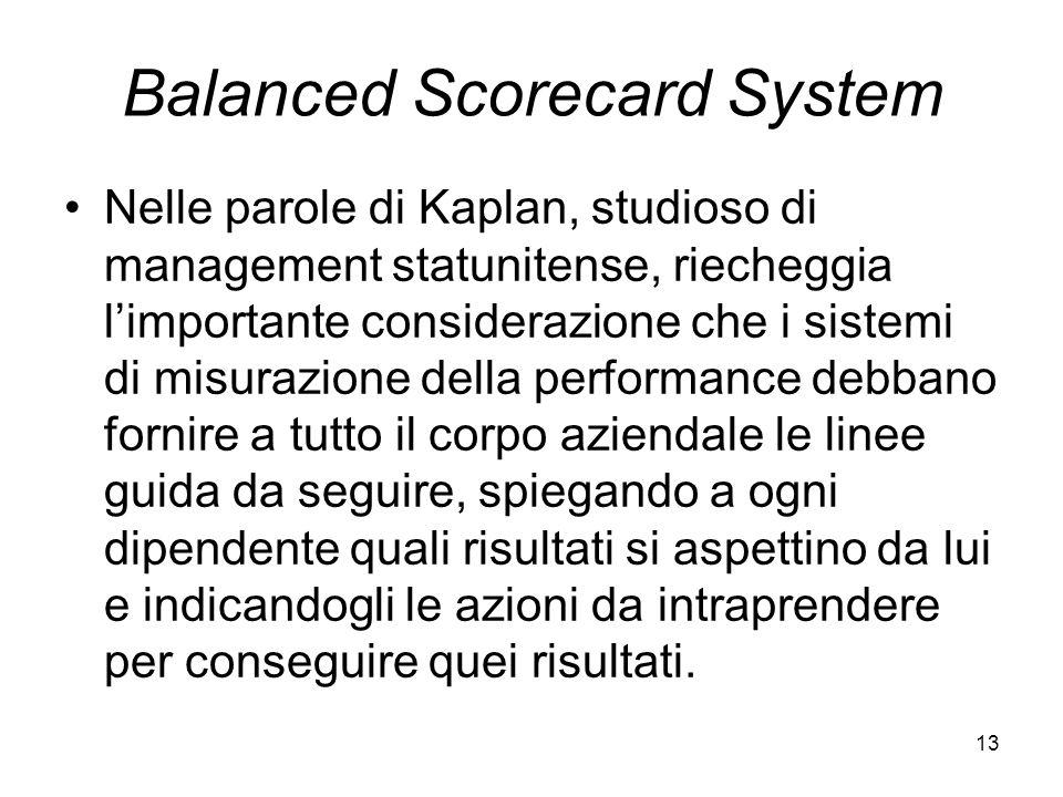 13 Balanced Scorecard System Nelle parole di Kaplan, studioso di management statunitense, riecheggia limportante considerazione che i sistemi di misur