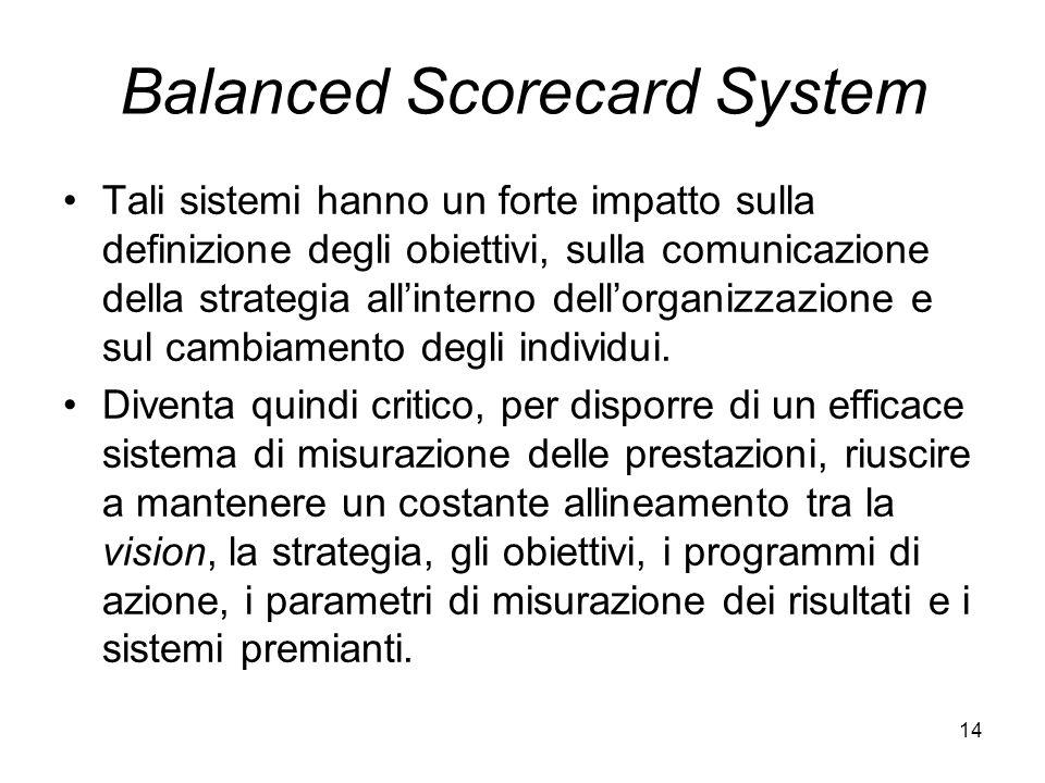 14 Balanced Scorecard System Tali sistemi hanno un forte impatto sulla definizione degli obiettivi, sulla comunicazione della strategia allinterno del