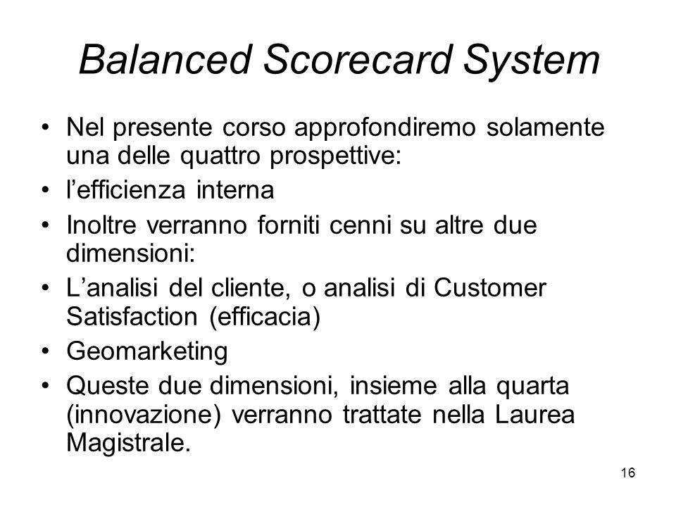16 Balanced Scorecard System Nel presente corso approfondiremo solamente una delle quattro prospettive: lefficienza interna Inoltre verranno forniti c