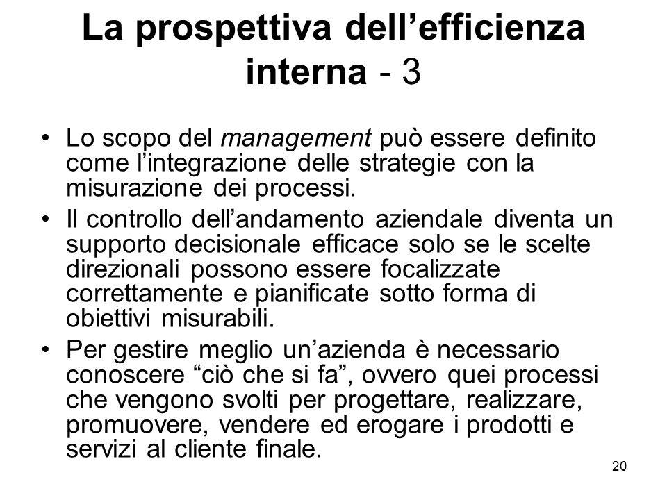 20 La prospettiva dellefficienza interna - 3 Lo scopo del management può essere definito come lintegrazione delle strategie con la misurazione dei pro