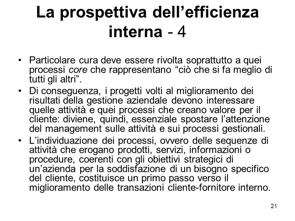 21 La prospettiva dellefficienza interna - 4 Particolare cura deve essere rivolta soprattutto a quei processi core che rappresentano ciò che si fa meg