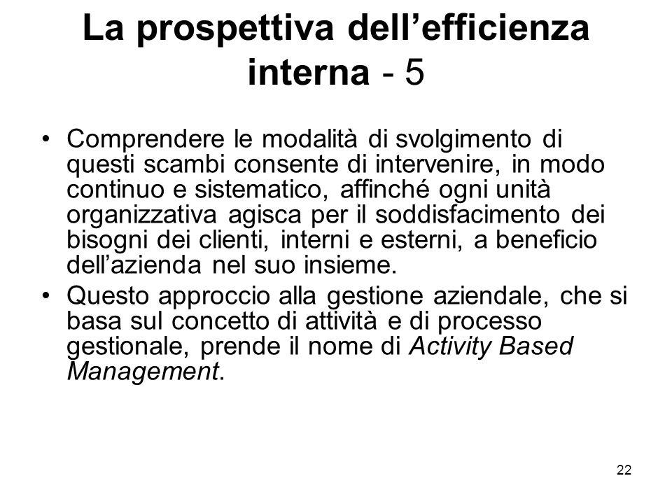 22 La prospettiva dellefficienza interna - 5 Comprendere le modalità di svolgimento di questi scambi consente di intervenire, in modo continuo e siste