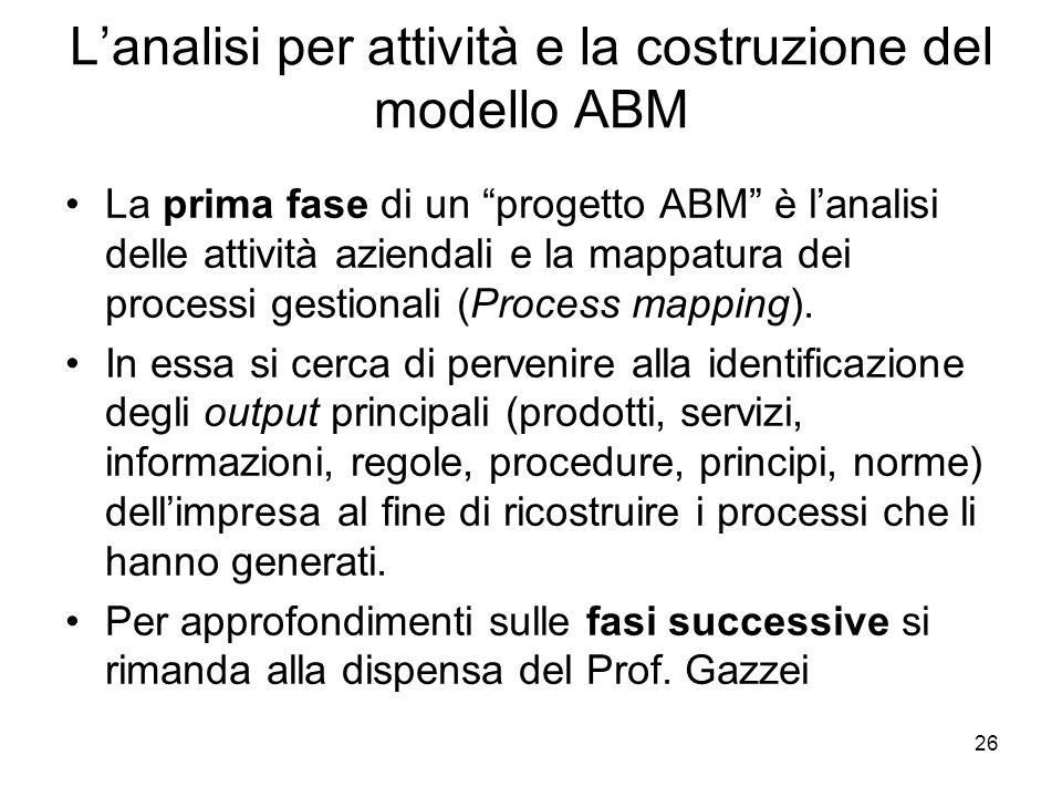 26 Lanalisi per attività e la costruzione del modello ABM La prima fase di un progetto ABM è lanalisi delle attività aziendali e la mappatura dei proc