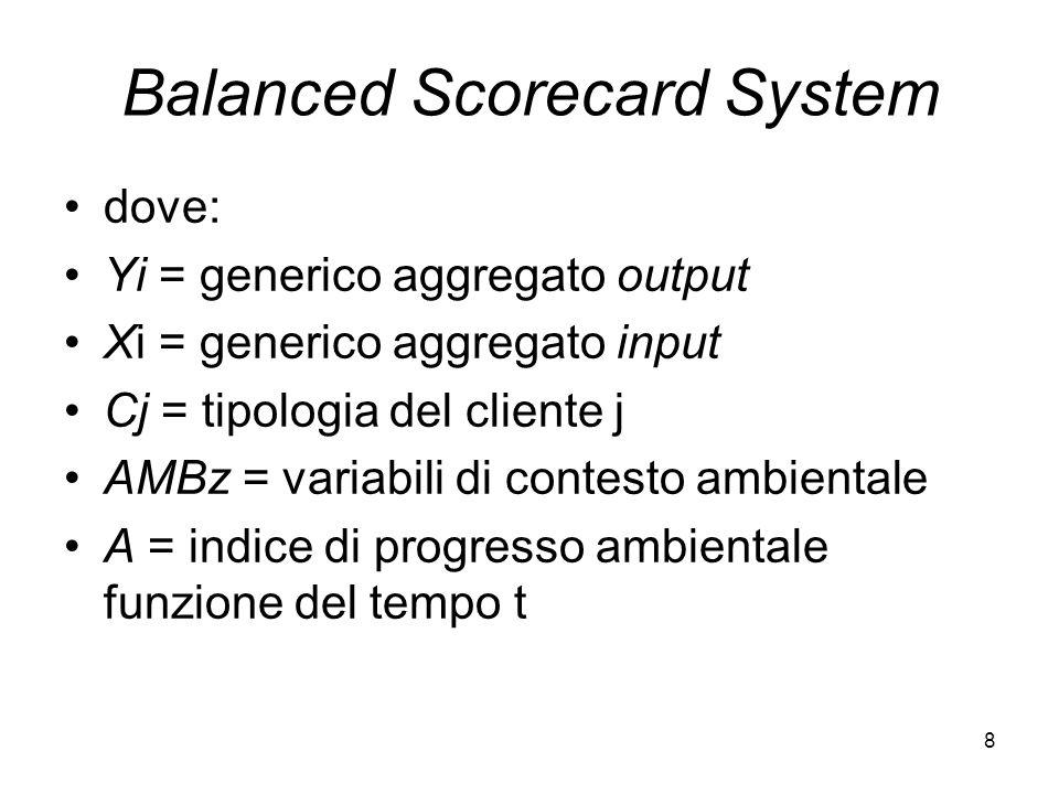 8 Balanced Scorecard System dove: Yi = generico aggregato output Xi = generico aggregato input Cj = tipologia del cliente j AMBz = variabili di contes